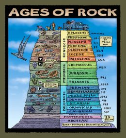 AGES OF ROCK